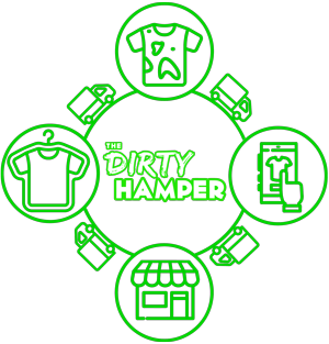 The Dirty Hamper